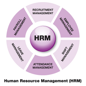 K AND MANAGEMENT ASWATHAPPA BY RESOURCE PDF PERSONNEL HUMAN